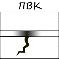 Капиллярный метод - метод НК